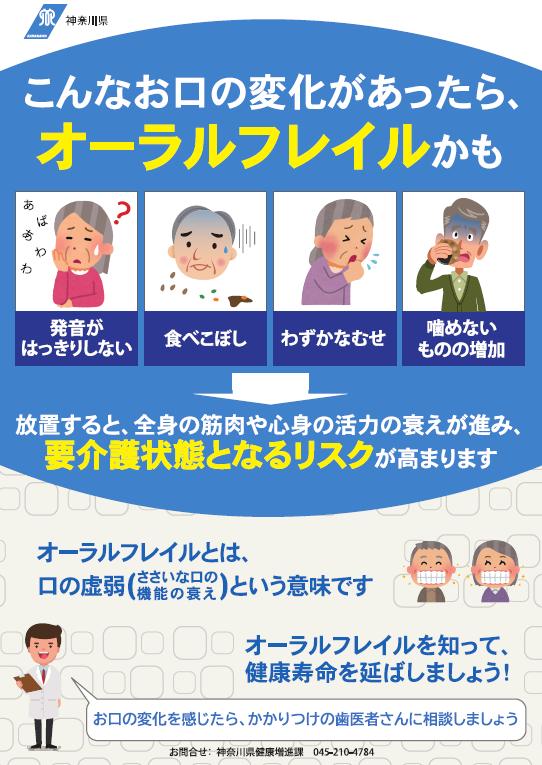 オーラルフレイル普及啓発ポスター