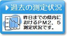 過去の測定結果(昨日までの県内におけるPM2.5測定結果です)