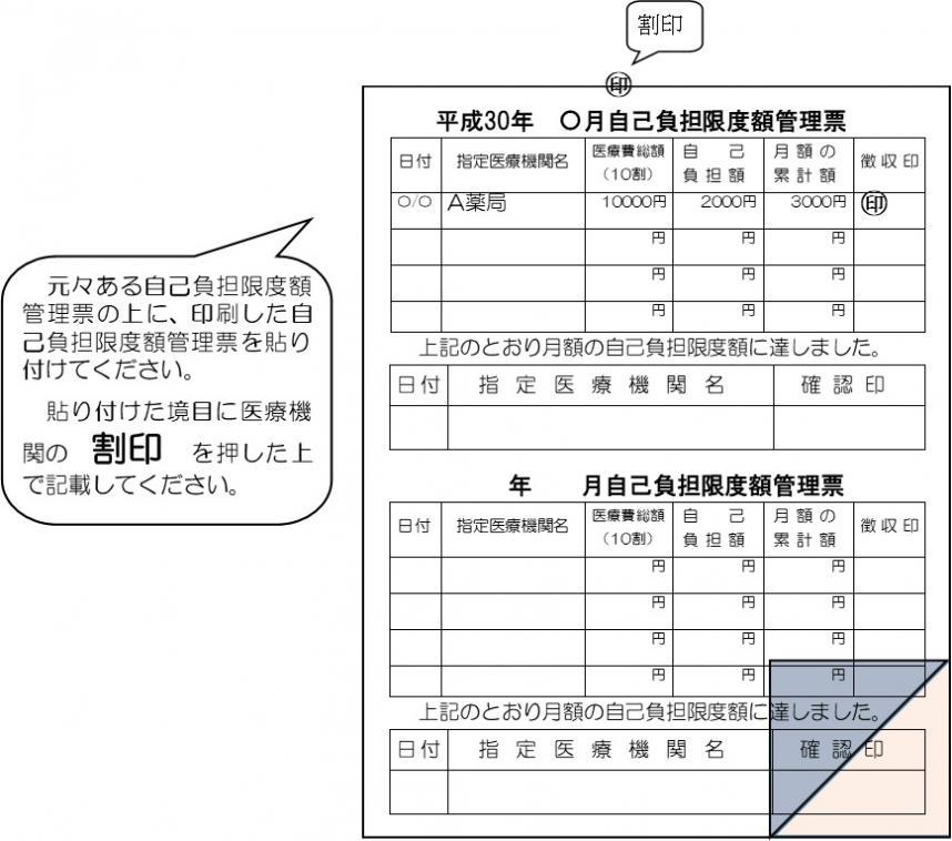 難病 東京 指定 都
