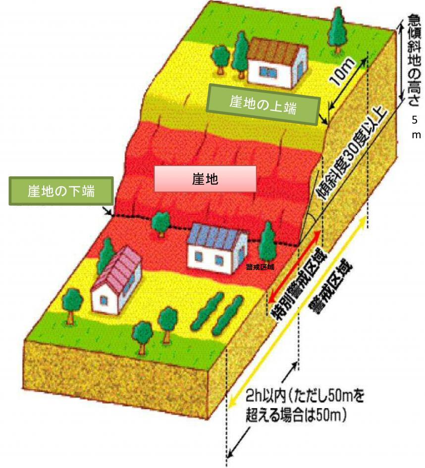 崖のイメージ画像