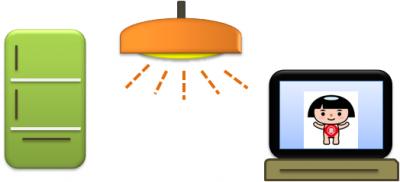 蓄電池の電力で使える家電のイメージ